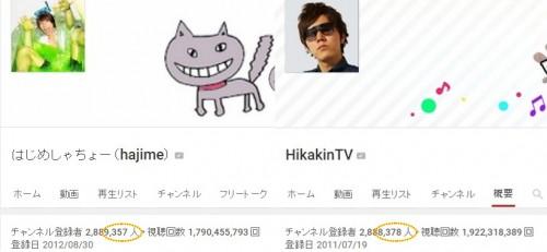 はじめしゃちょー ヒカキン 登録者数日本一12