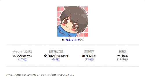カネマンTV 年収 収入